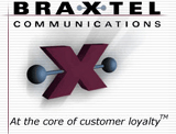 telecom naming consultants branding agency
